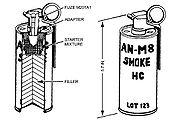 ANM8 grenade
