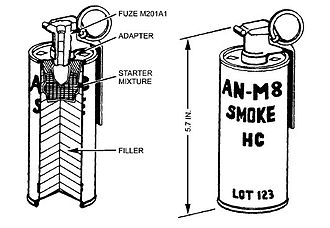 AN-M8 smoke grenade - Drawing of AN-M8 smoke grenade