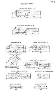 Aide-memoire artillerie navale planche 2.jpg