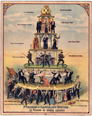 "The Industrial Workers of the World poster ""Pyramid of Capitalist System"" (1911)"