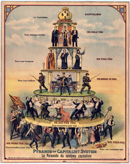 """Pyramid of Capitalist System"", a 1911 Industrial Workers of the World poster"