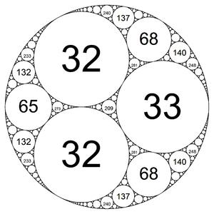Apollonian gasket - (−15, 32, 32, 33)