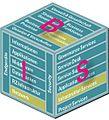 BIS-Framework.JPG
