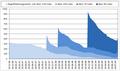 BKS Statistik.png