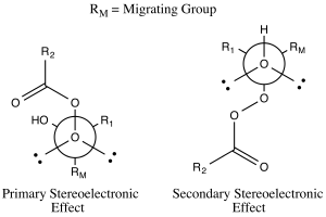 Baeyer–Villiger oxidation - Stereoelectronic effects