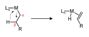 Beta-Hydride elimination - Image: Beta hydride elimination