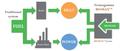 Biomass Cogeneration Schema.png