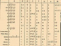 Brockhaus and Efron Jewish Encyclopedia e5 717-0.jpg