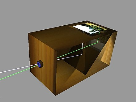 A diagram of a camera obscura with an upright projected image at the top. Camera obscura box.jpg