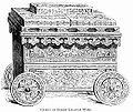 Casket of Indian Lacquer-work.jpg