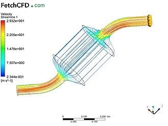 Catalytic converter - Simulation of flow inside a catalytic converter