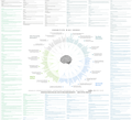 Cognitive Bias Codex With Definitions 1-2, an Extension of the work of John Manoogian by Brian Rene Morrissette.png