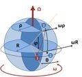 Coriolis force2.PNG