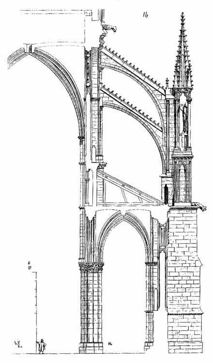 Dictionnaire raisonn de l architecture fran aise du xie for Architecture gothique definition