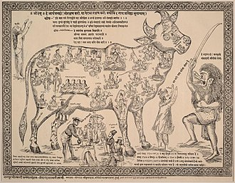 Lists of deities - The image illustrates the Hindu belief that each part of the cow embodies a particular deity
