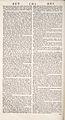 Cyclopaedia, Chambers - Volume 1 - 0073.jpg