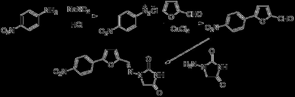 Dantrolene synthesis