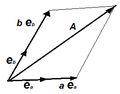 Decomposition of a vector in two dimensions.png