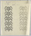 Drawing, Designs for embroidery, ca. 1890 (CH 18446685).jpg