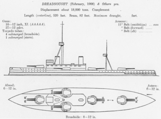 Jane's Fighting Ships - Diagrams of HMS Dreadnought from the 1906–07 edition