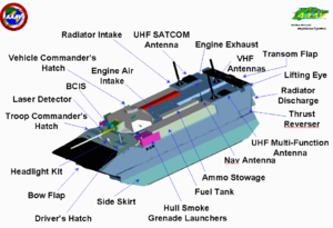 Expeditionary Fighting Vehicle - Diagram of EFVP1 variant