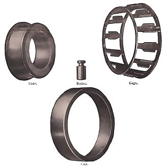 Bearing (mechanical) - Early Timken tapered roller bearing with notched rollers