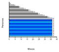 Epidemiologia mfreq pt04.png
