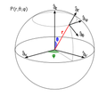 Esfera con coordenadas esfericas.png