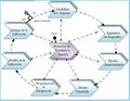 Estructura del Modelo de Procesos..png