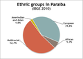 Ethnic groups in Paraíba-2010.png
