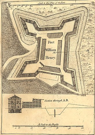 Fort William Henry - A plan of the fort, published in 1765