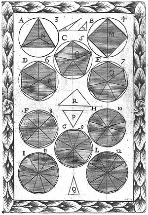 Polygon - Historical image of polygons (1699)