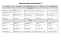 Gestion activités en Ateliers.pdf
