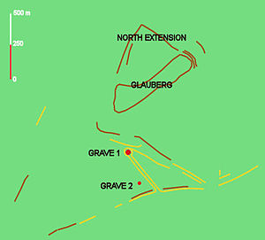 Glauberg - Schematic plan of Glauberg oppidum, burial mounds and ditch systems (banks/walls: brown, ditches: yellow).