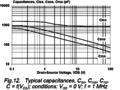 Grafica velocidad de conmutación.PNG