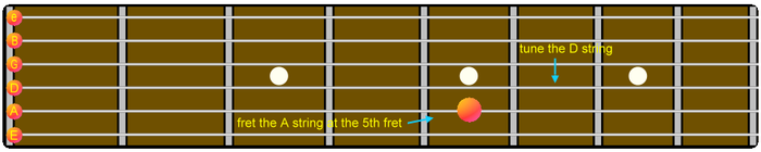 Guitar Four-Five Method Tuning D string to A string Step 2
