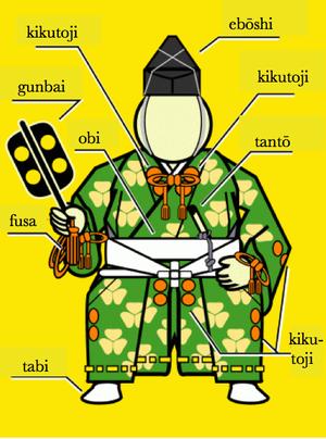 Gyōji - Image: Gyoji costume