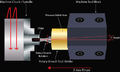 HRotary Broaching Diagram.png