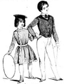 Illustrirte Zeitung (1843) 04 016 2 Knabenanzüge.PNG