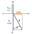 Impedanz-Zeigerdiagramm.png