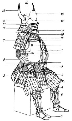 Japanese Armour Diagram by Wendelin Boeheim.jpg