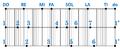 Javanese-microtonal-scales.png