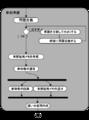 Jp353px-Activity preperatio.png