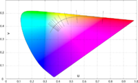 Judd's uniform chromaticity space (UCS), with the Planckian locus and the isotherms from 1000 K to 10000 K, perpendicular to the locus. Judd calculated the isotherms in this space before translating them back into the (x,y) chromaticity space, as depicted in the diagram at the top of the article.
