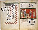 Leaves from a Beatus Manuscript- Bifolium with part of the Genealogy of Christ and the Adoration of the Magi MET DT6702.jpg