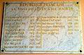 Liste des maires de la Ville de Lèves.JPG
