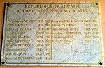 Liste des maires de la Ville de Lèves