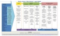Logic Model WMAT Wiki-Daham.pdf