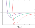 Lorentz-Berthelot Combination rule for Lennard-Jones Potential.png