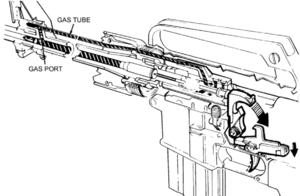 ...автоматикой на основе газового двигателя (использование энергии пороховых газов) и схемой запирания поворотом...